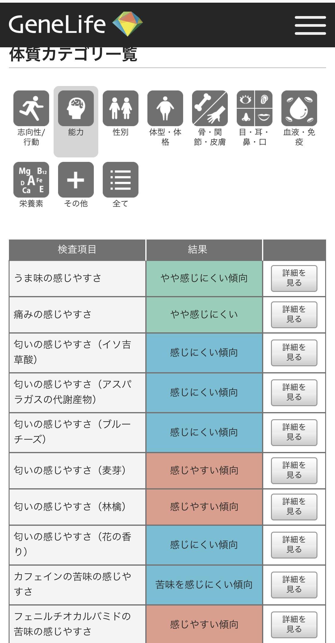 Genelife検査結果3