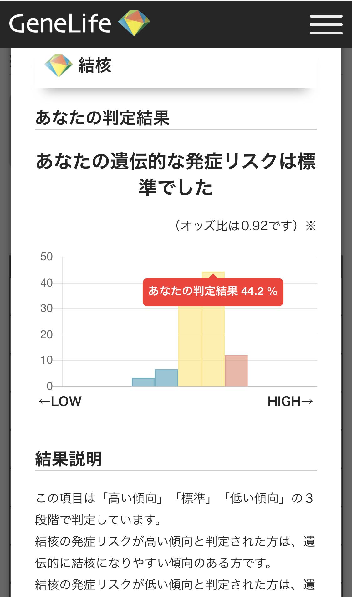 Genelife検査結果4
